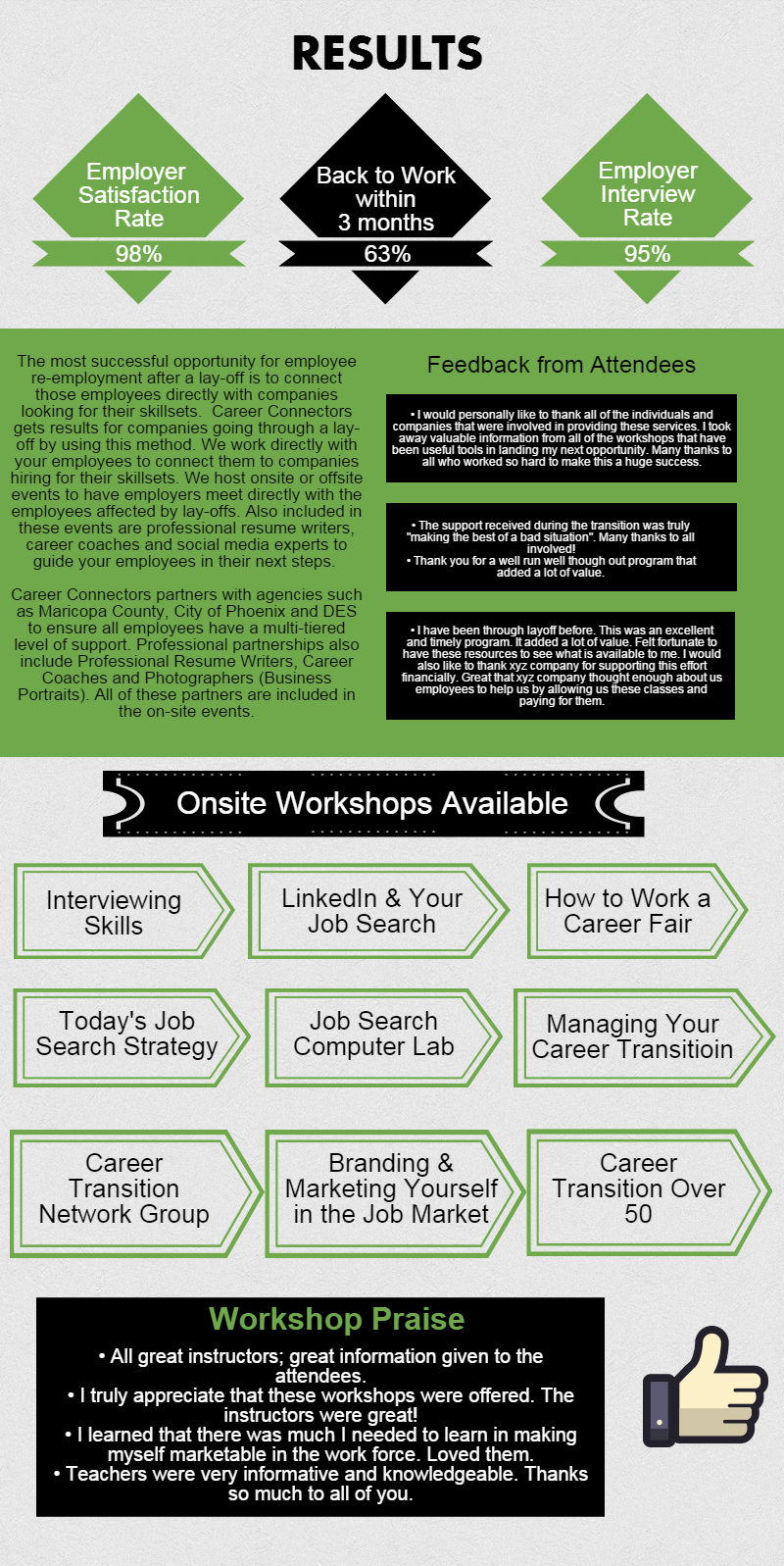 employee services workshops career transition
