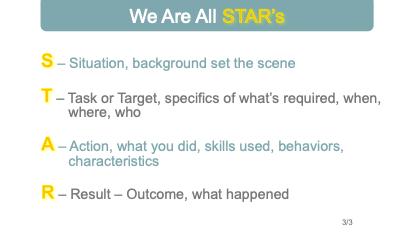 STARs explained